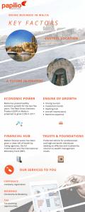 Registering a company in Malta | Malta Company Formation