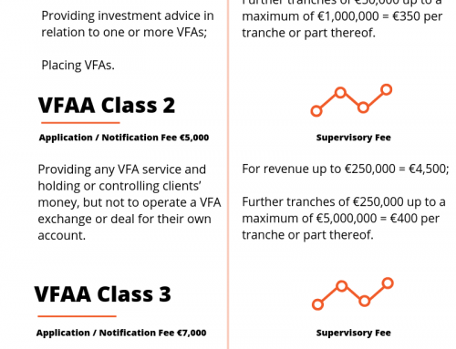 VFAA classes of licences in Malta